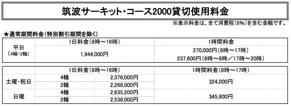 20150906_tsukuba2000fee